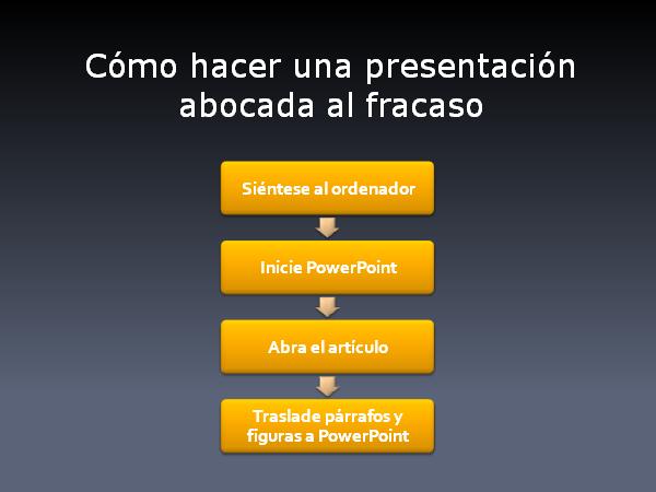 Cómo crear una presentación abocada al fracaso