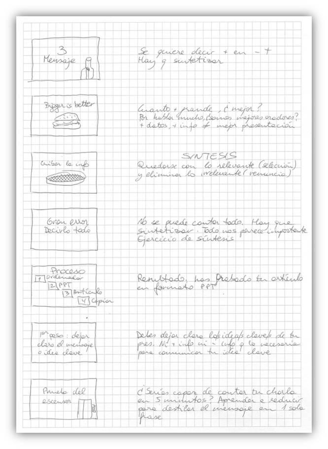 Ejemplo de boceto en papel