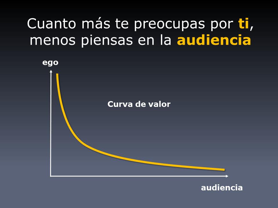Cuanto más te preocupas por ti, menos piensas en la audiencia