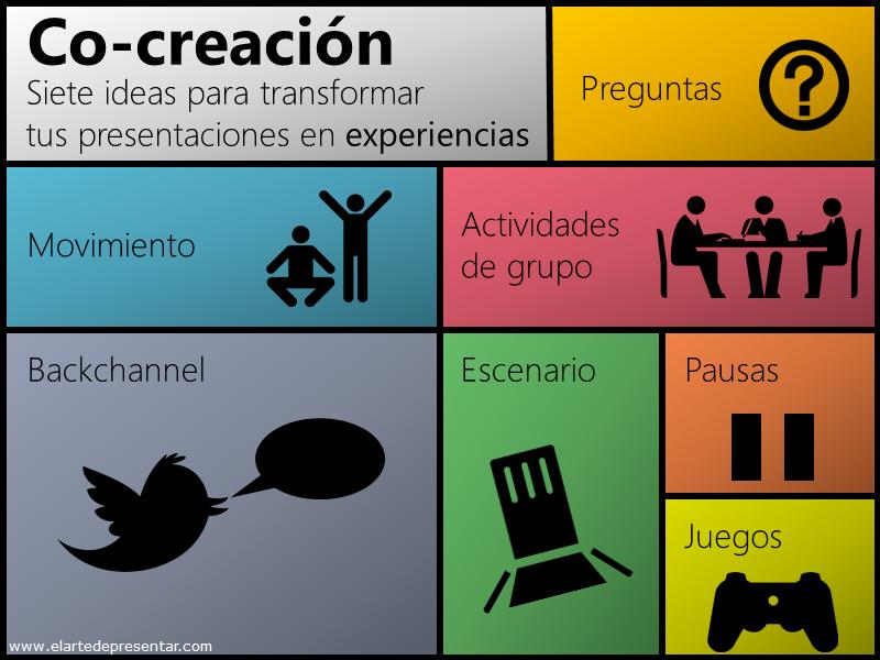Co-creación - Siete ideas para transformar tus presentaciones en experiencias
