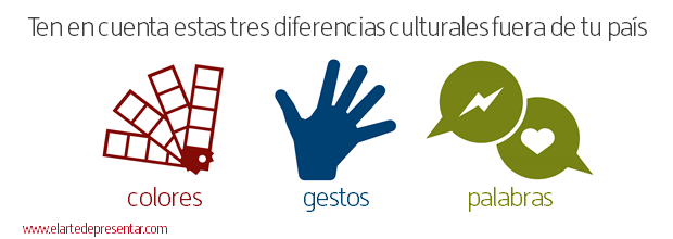 Tres diferencias culturales a tener en cuenta cuando haces presentaciones fuera de tu país: colores, gestos y palabras