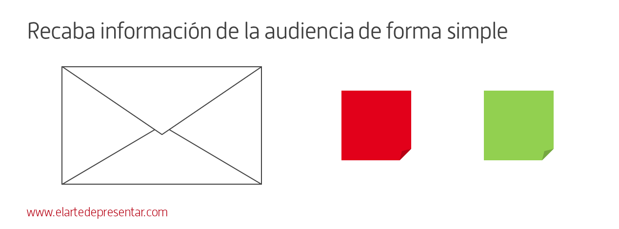 Recaba información de la audiencia de forma simple