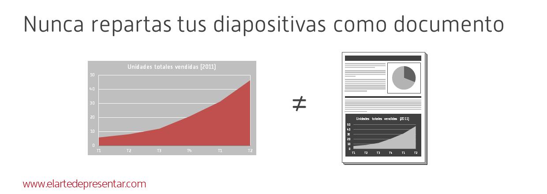 Nunca repartas tus diapositivas como documento