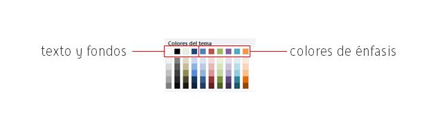 Las 10 primeras zonas de color de los temas de PowerPoint